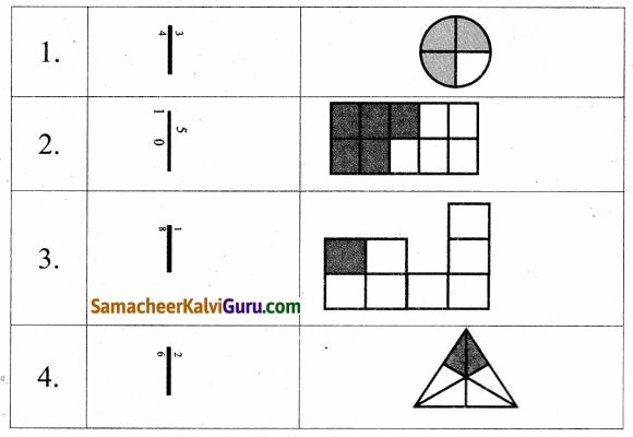 Samacheer Kalvi 4th Maths Guide Term 2 Chapter 6 பின்னங்கள் Ex 6.5 6.1