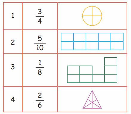 Samacheer Kalvi 4th Maths Guide Term 2 Chapter 6 பின்னங்கள் Ex 6.5 6