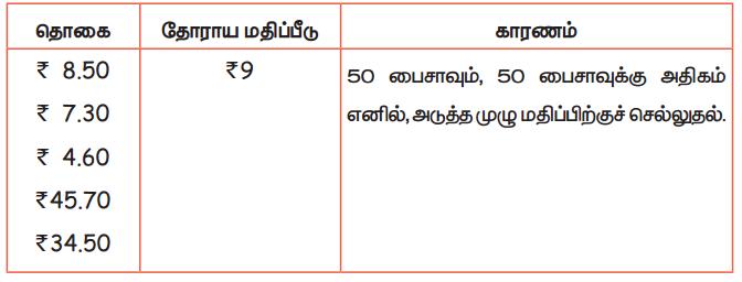 Samacheer Kalvi 4th Maths Guide Term 3 Chapter 5 பணம் InText Questions 27