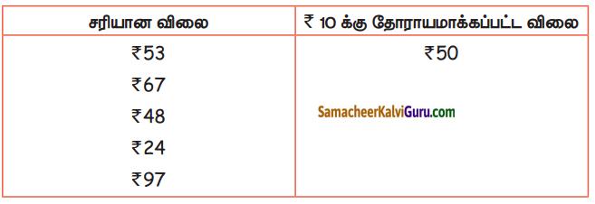 Samacheer Kalvi 4th Maths Guide Term 3 Chapter 5 பணம் InText Questions 28