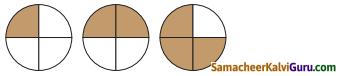 Samacheer Kalvi 4th Maths Guide Term 3 Chapter 6 பின்னங்கள் Ex 6.5 5