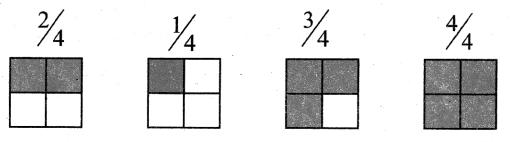Samacheer Kalvi 4th Maths Guide Term 3 Chapter 6 பின்னங்கள் Intext Questions 6