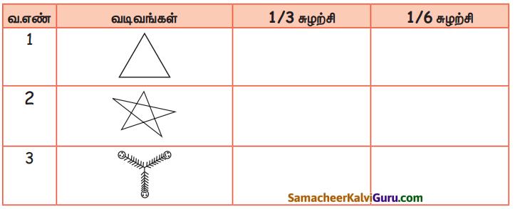 Samacheer Kalvi 5th Maths Guide Term 1 Chapter 1 வடிவியல் InText Questions 1