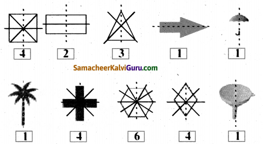Samacheer Kalvi 5th Maths Guide Term 1 Chapter 1 வடிவியல் InText Questions 11