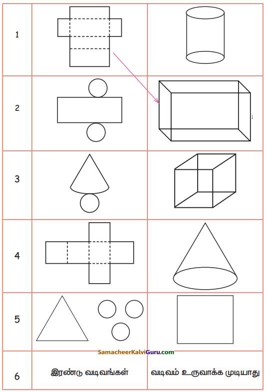 Samacheer Kalvi 5th Maths Guide Term 1 Chapter 1 வடிவியல் InText Questions 15