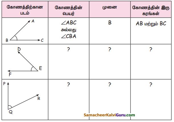 Samacheer Kalvi 5th Maths Guide Term 1 Chapter 1 வடிவியல் InText Questions 17