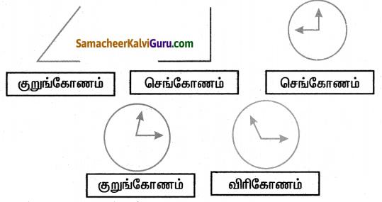 Samacheer Kalvi 5th Maths Guide Term 1 Chapter 1 வடிவியல் InText Questions 22