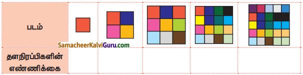 Samacheer Kalvi 5th Maths Guide Term 1 Chapter 3 அமைப்புகள் InText Questions 5