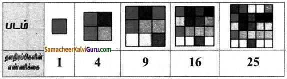 Samacheer Kalvi 5th Maths Guide Term 1 Chapter 3 அமைப்புகள் InText Questions 6