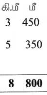 Samacheer Kalvi 5th Maths Guide Term 1 Chapter 4 அளவைகள் Ex 4 14
