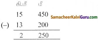 Samacheer Kalvi 5th Maths Guide Term 1 Chapter 4 அளவைகள் Ex 4 4