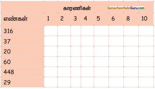 Samacheer Kalvi 5th Maths Guide Term 2 Chapter 2 எண்கள் In Text Questions 7