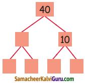 Samacheer Kalvi 5th Maths Guide Term 2 Chapter 2 எண்கள் InText Questions 10