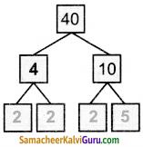 Samacheer Kalvi 5th Maths Guide Term 2 Chapter 2 எண்கள் InText Questions 11