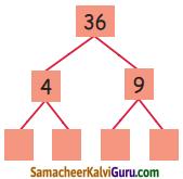 Samacheer Kalvi 5th Maths Guide Term 2 Chapter 2 எண்கள் InText Questions 12