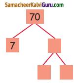 Samacheer Kalvi 5th Maths Guide Term 2 Chapter 2 எண்கள் InText Questions 14
