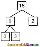 Samacheer Kalvi 5th Maths Guide Term 2 Chapter 2 எண்கள் InText Questions 17
