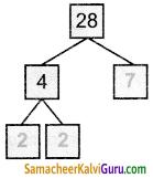 Samacheer Kalvi 5th Maths Guide Term 2 Chapter 2 எண்கள் InText Questions 19