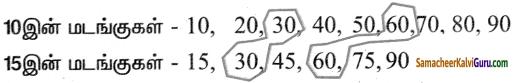 Samacheer Kalvi 5th Maths Guide Term 2 Chapter 2 எண்கள் InText Questions 20
