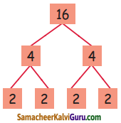 Samacheer Kalvi 5th Maths Guide Term 2 Chapter 2 எண்கள் InText Questions 9