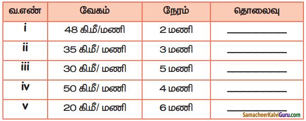 Samacheer Kalvi 5th Maths Guide Term 2 Chapter 5 இடைகருத்து Ex 5.1 1