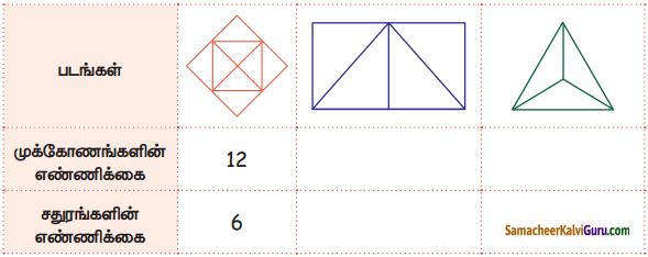 Samacheer Kalvi 5th Maths Guide Term 2 Chapter 6 தகவல் செயலாக்கம் InText Questions 2