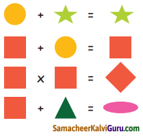 Samacheer Kalvi 5th Maths Guide Term 2 Chapter 6 தகவல் செயலாக்கம் InText Questions 4