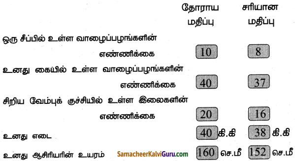 Samacheer Kalvi 5th Maths Guide Term 3 Chapter 2 எண்கள் InText Questions 3