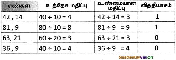 Samacheer Kalvi 5th Maths Guide Term 3 Chapter 2 எண்கள் InText Questions 5