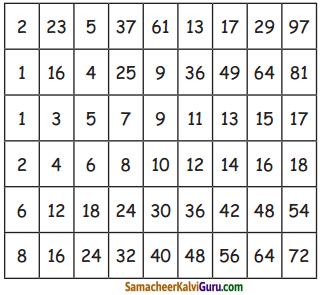 Samacheer Kalvi 5th Maths Guide Term 3 Chapter 2 எண்கள் InText Questions 6