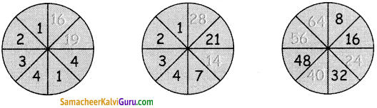 Samacheer Kalvi 5th Maths Guide Term 3 Chapter 2 InText Questions 9