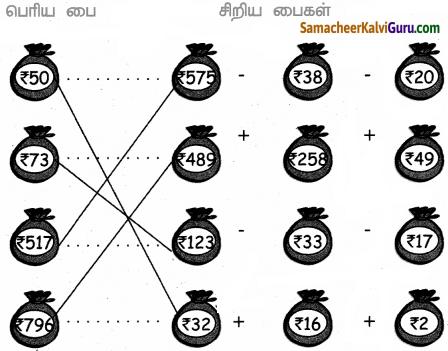 Samacheer Kalvi 5th Maths Guide Term 3 Chapter 5 பணம் InText Questions 2