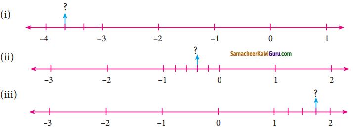Samacheer Kalvi 8th Maths Guide Chapter 1 எண்கள் Ex 1.1 1