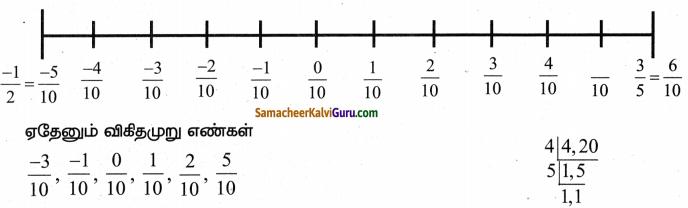 Samacheer Kalvi 8th Maths Guide Chapter 1 எண்கள் Ex 1.1 10