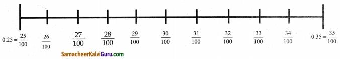 Samacheer Kalvi 8th Maths Guide Chapter 1 எண்கள் Ex 1.1 12