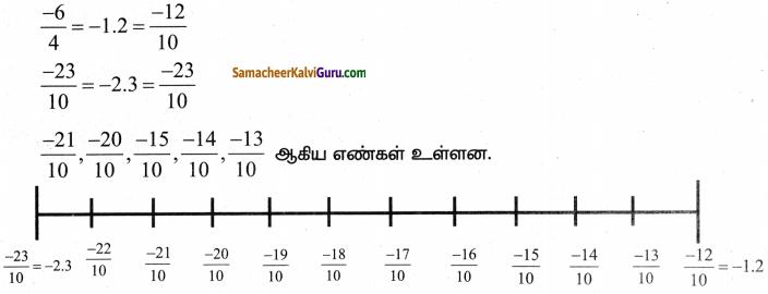 Samacheer Kalvi 8th Maths Guide Chapter 1 எண்கள் Ex 1.1 13