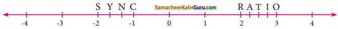 Samacheer Kalvi 8th Maths Guide Chapter 1 எண்கள் Ex 1.1 3