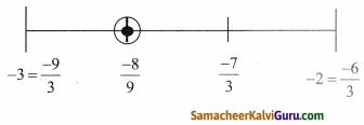 Samacheer Kalvi 8th Maths Guide Chapter 1 எண்கள் Ex 1.1 6