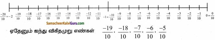 Samacheer Kalvi 8th Maths Guide Chapter 1 எண்கள் Ex 1.1 9