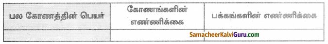 Samacheer Kalvi 8th Maths Guide Chapter 3 இயற்கணிதம் Ex 3.10 8
