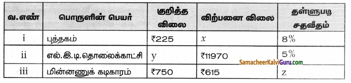 Samacheer Kalvi 8th Maths Guide Chapter 4 வாழ்வியல் கணிதம் Ex 4.2 6