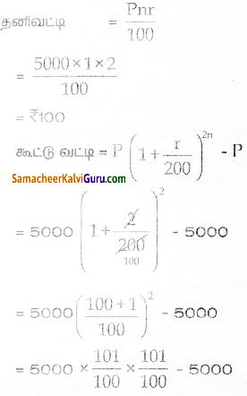 Samacheer Kalvi 8th Maths Guide Chapter 4 வாழ்வியல் கணிதம் Ex 4.3 8