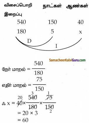 Samacheer Kalvi 8th Maths Guide Chapter 4 வாழ்வியல் கணிதம் Ex 4.5 12