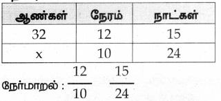 Samacheer Kalvi 8th Maths Guide Chapter 4 வாழ்வியல் கணிதம் Ex 4.5 6