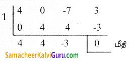 Samacheer Kalvi 9th Maths Guide Chapter 3 இயற்கணிதம் Ex 3.8 3