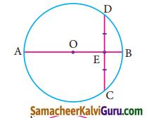 Samacheer Kalvi 9th Maths Guide Chapter 4 வடிவியல் Ex 4.7 6