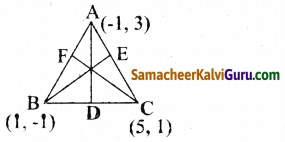 Samacheer Kalvi 9th Maths Guide Chapter 5 ஆயத்தொலை வடிவியல் Ex 5.5 1