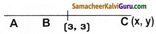 Samacheer Kalvi 9th Maths Guide Chapter 5 ஆயத்தொலை வடிவியல் Ex 5.5 3