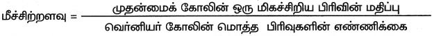 Samacheer Kalvi 9th Science Guide Chapter 1 அளவீடு 4
