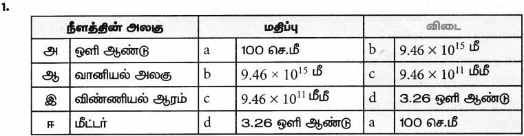 Samacheer Kalvi 9th Science Guide Chapter 1 அளவீடு 8